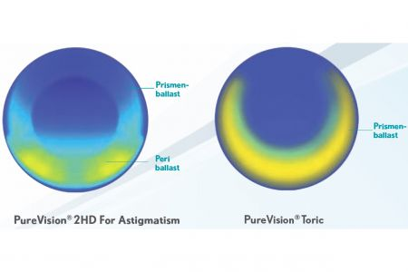 Pure Vision 2 HD For Astigmatism, 6 Stück Kontaktlinsen von Bausch & Lomb