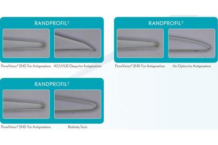 Pure Vision 2 HD For Astigmatism, 4 x 6 Stück Kontaktlinsen von Bausch & Lomb